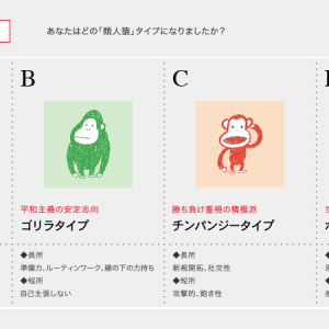 類人猿分類