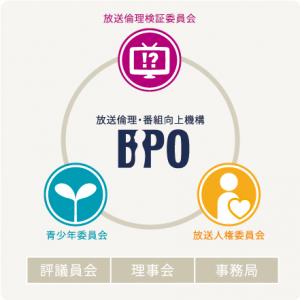 bpo放送倫理番組向上機構
