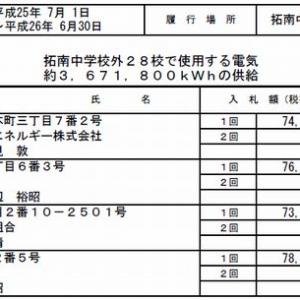 日本ロジテック協同組合