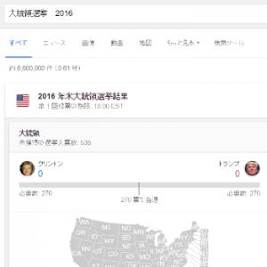 大統領選開票速報