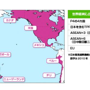 環太平洋連携協定