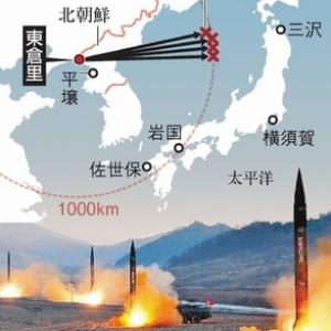 ミサイル避難方法