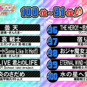 ベストアニメ100
