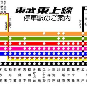 東武東上線