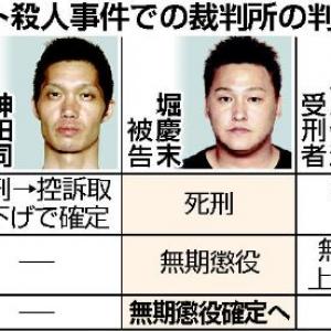 名古屋闇サイト殺人事件