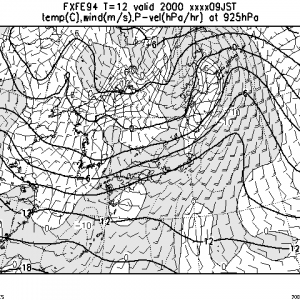 925hpa