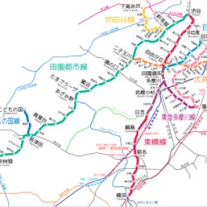 東急田園都市線